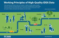 Working Principles of High-Quality IDEA Data